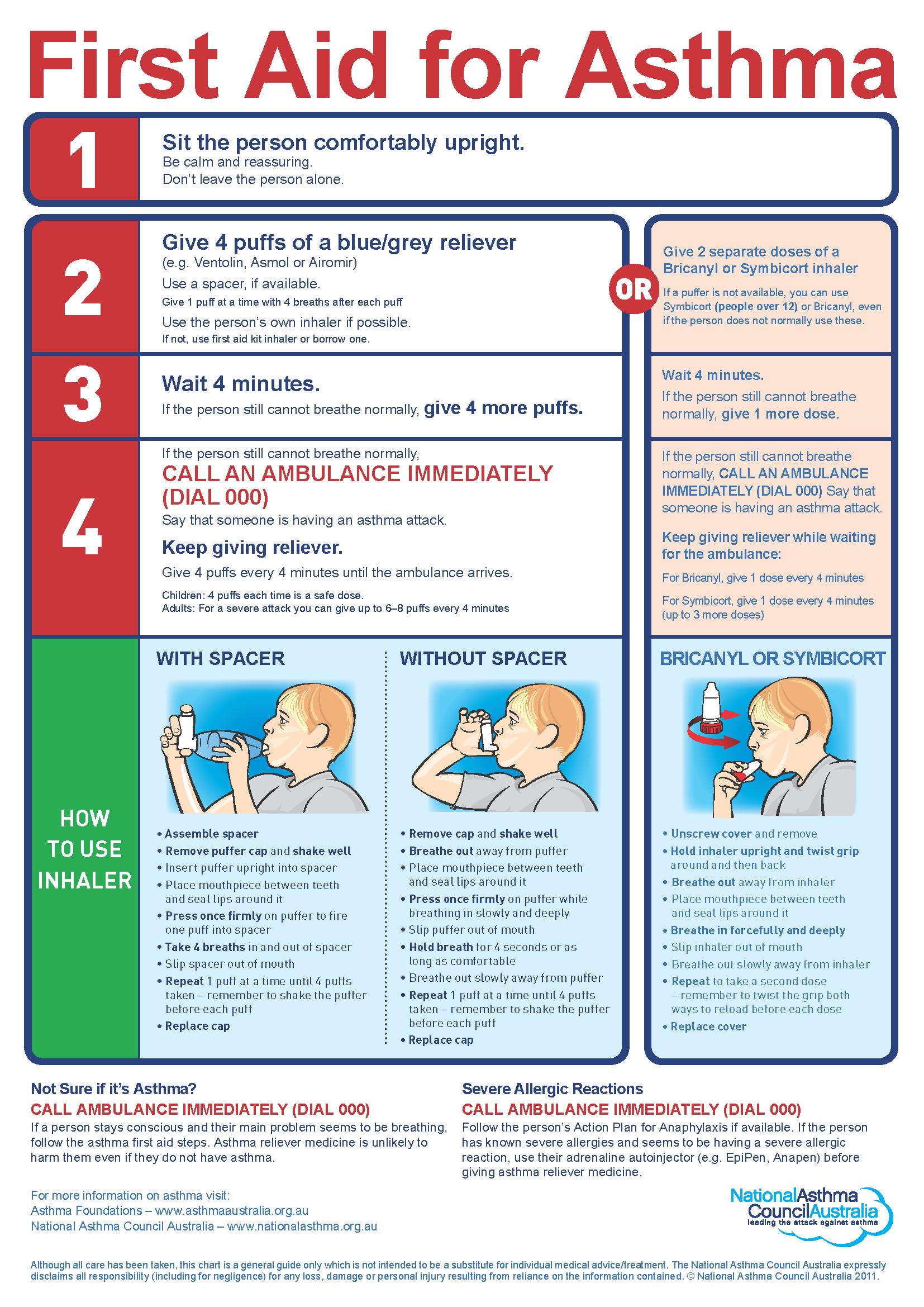 Asthma First Aid National Asthma Council Australia