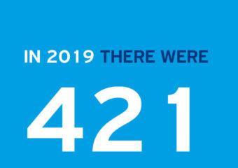 Nac 2019 Asthma Mortality Stats Web Thumbnail