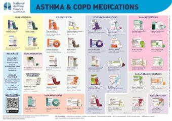 Nac Asthma Copd Meds Chart 2020 Thumbnail V2