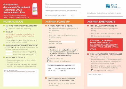 Symbicort Asthma Action Plan Turbuhaler 01 06 2020 Page 1